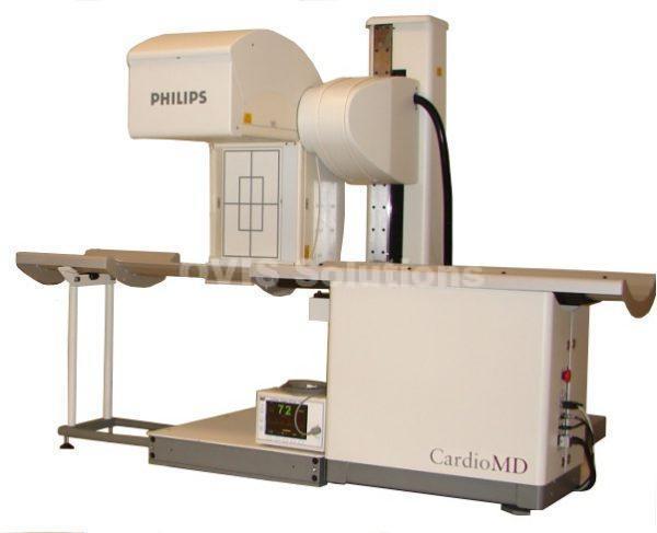 Philips CardioMD